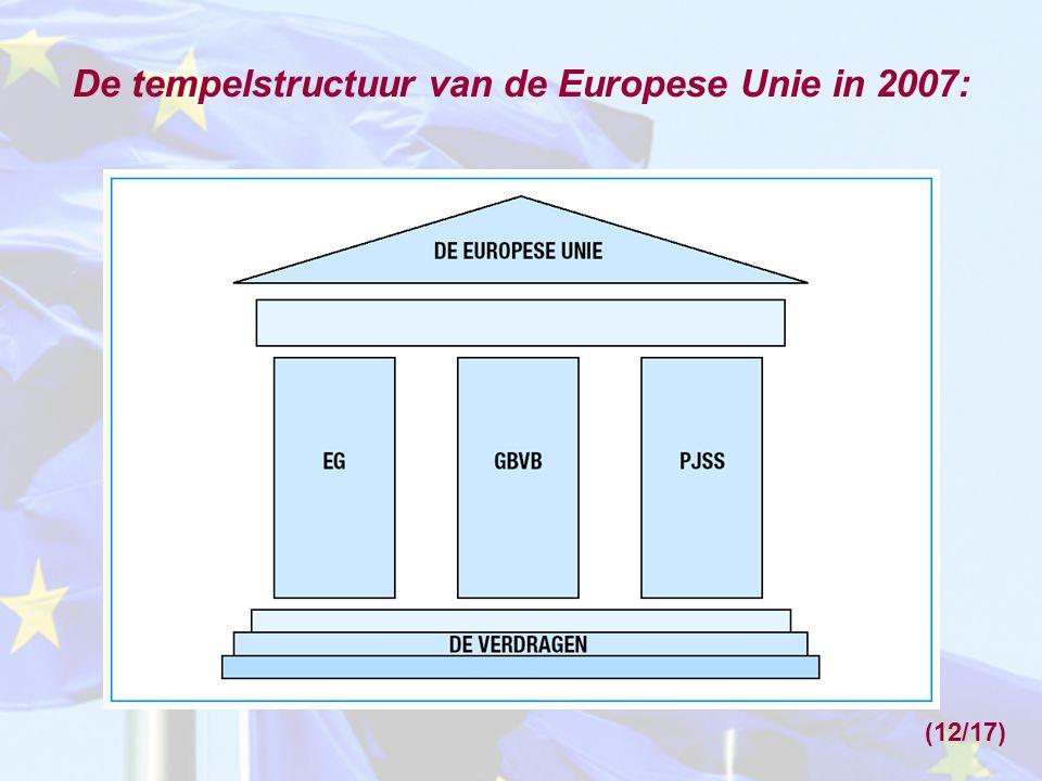 De tempelstructuur van de Europese Unie in 2007: (12/17)