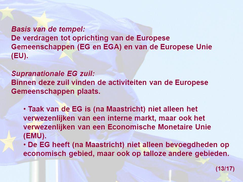 Basis van de tempel: De verdragen tot oprichting van de Europese Gemeenschappen (EG en EGA) en van de Europese Unie (EU). Supranationale EG zuil: Binn