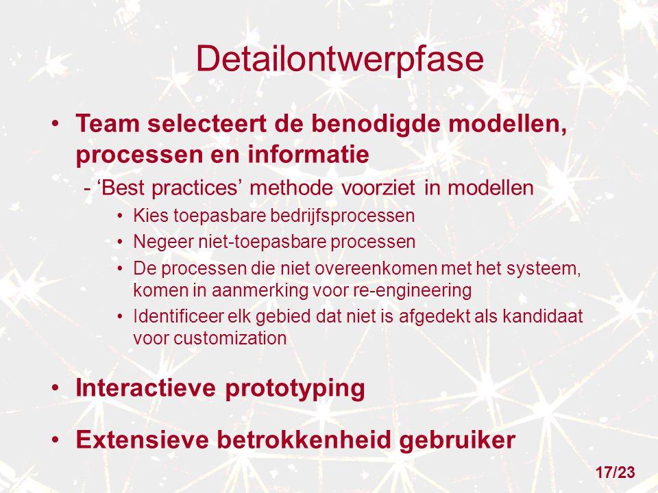 Detailontwerpfase Team selecteert de benodigde modellen, processen en informatie - 'Best practices' methode voorziet in modellen Kies toepasbare bedri
