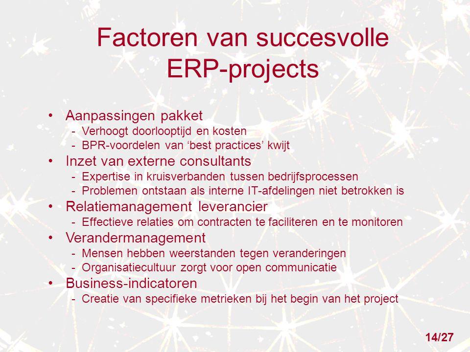 Factoren van succesvolle ERP-projects Aanpassingen pakket - Verhoogt doorlooptijd en kosten - BPR-voordelen van 'best practices' kwijt Inzet van exter