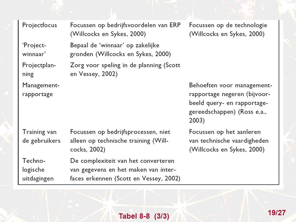 Tabel 8-8 (3/3) 19/27