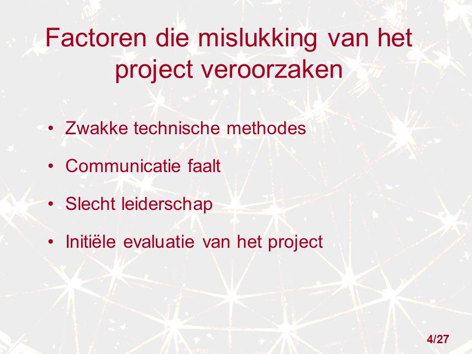 Factoren die mislukking van het project veroorzaken Zwakke technische methodes Communicatie faalt Slecht leiderschap Initiële evaluatie van het projec