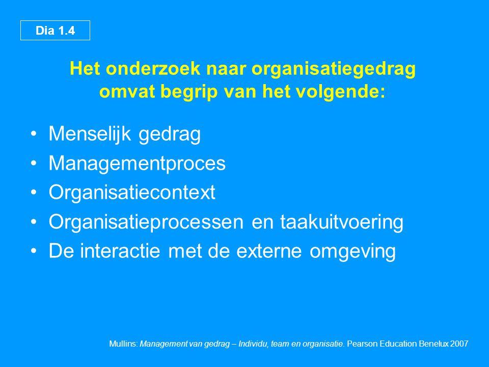 Dia 1.5 Mullins: Management van gedrag – Individu, team en organisatie.