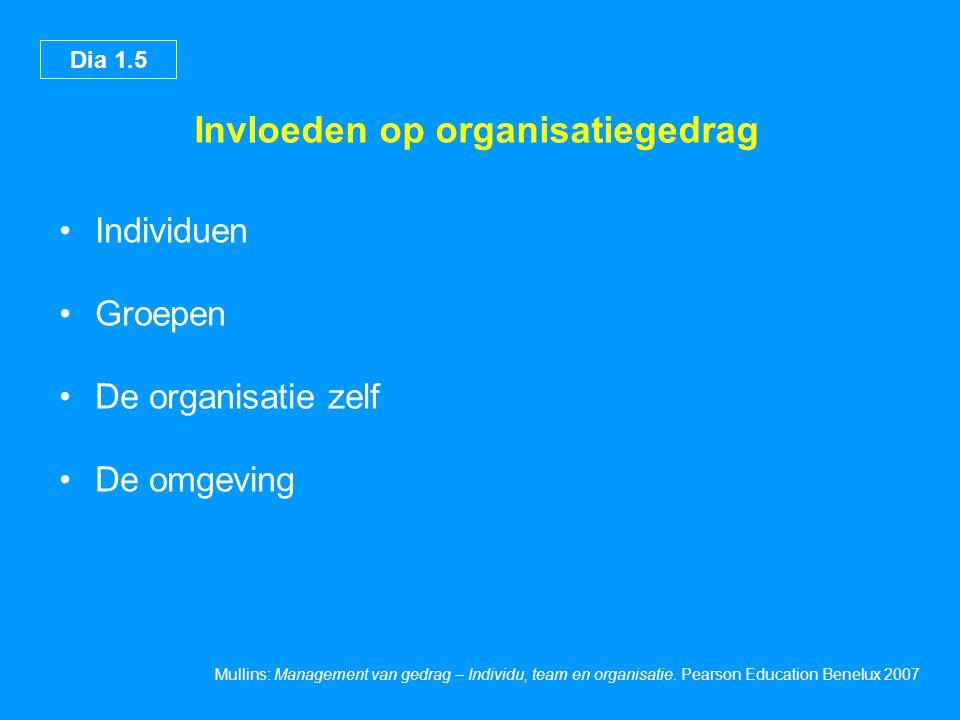 Dia 1.6 Mullins: Management van gedrag – Individu, team en organisatie.