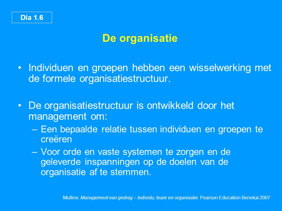Dia 1.7 Mullins: Management van gedrag – Individu, team en organisatie.
