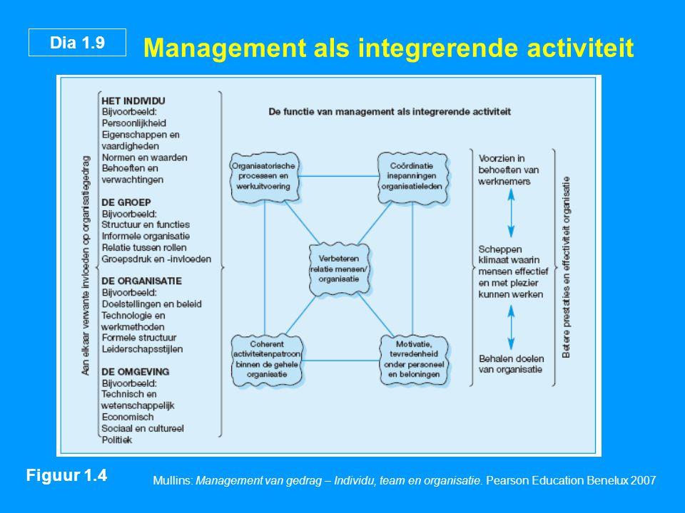 Dia 1.10 Mullins: Management van gedrag – Individu, team en organisatie.