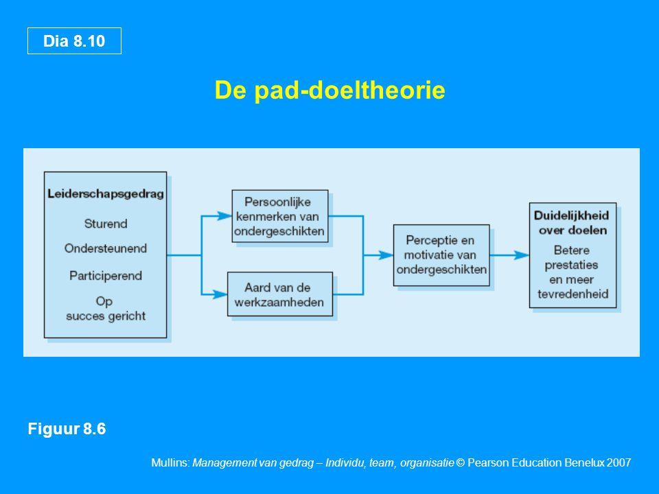 Dia 8.10 Mullins: Management van gedrag – Individu, team, organisatie © Pearson Education Benelux 2007 De pad-doeltheorie Figuur 8.6