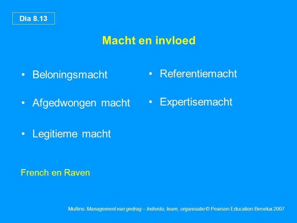 Dia 8.13 Mullins: Management van gedrag – Individu, team, organisatie © Pearson Education Benelux 2007 Macht en invloed Beloningsmacht Afgedwongen mac