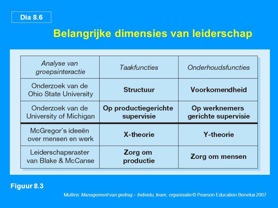 Dia 8.7 Mullins: Management van gedrag – Individu, team, organisatie © Pearson Education Benelux 2007 Algemene classificatie van leiderschapsstijlen Autoritaire (of autocratische) stijl Democratische stijl Laissez-fairestijl