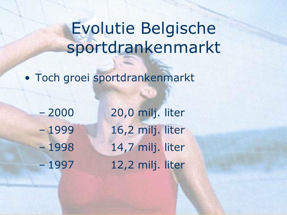 Evolutie Belgische sportdrankenmarkt Toch groei sportdrankenmarkt –200020,0 milj. liter –199916,2 milj. liter –199814,7 milj. liter –199712,2 milj. li
