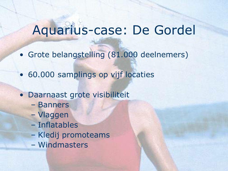 Aquarius-case: De Gordel Grote belangstelling (81.000 deelnemers) 60.000 samplings op vijf locaties Daarnaast grote visibiliteit –Banners –Vlaggen –In