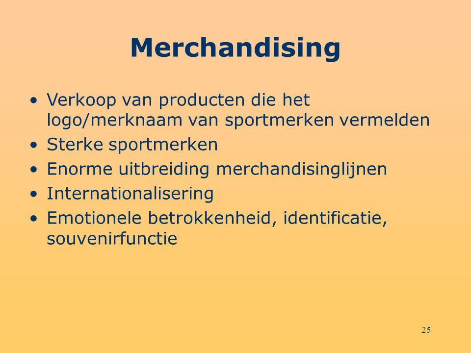 25 Merchandising Verkoop van producten die het logo/merknaam van sportmerken vermelden Sterke sportmerken Enorme uitbreiding merchandisinglijnen Inter