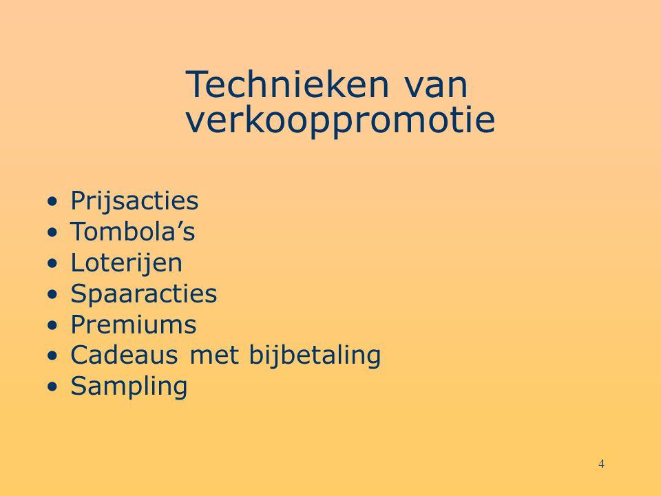 5 Point of Sales (POS)- materialen Poster Wobbler Shelfliners Audio- boodschappen Mobiles Floorstickers Inflatables Abri-caddy Radioshopping Urnes (wedstrijden) Rayonhoofden Displays Enz...