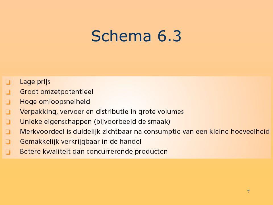 7 Schema 6.3