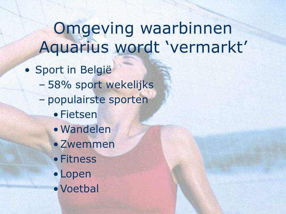 9 Omgeving waarbinnen Aquarius wordt 'vermarkt' Sport in België –58% sport wekelijks –populairste sporten Fietsen Wandelen Zwemmen Fitness Lopen Voetb