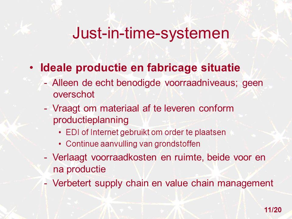 Just-in-time-systemen Ideale productie en fabricage situatie - Alleen de echt benodigde voorraadniveaus; geen overschot - Vraagt om materiaal af te le
