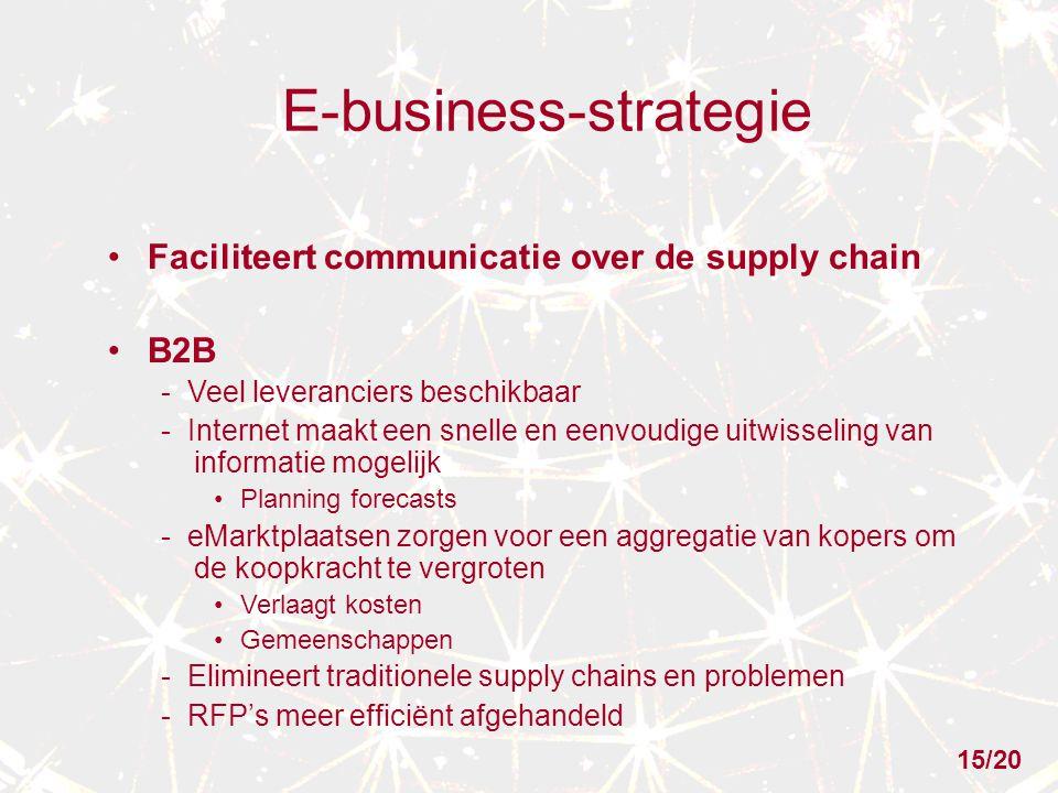 E-business-strategie Faciliteert communicatie over de supply chain B2B - Veel leveranciers beschikbaar - Internet maakt een snelle en eenvoudige uitwi