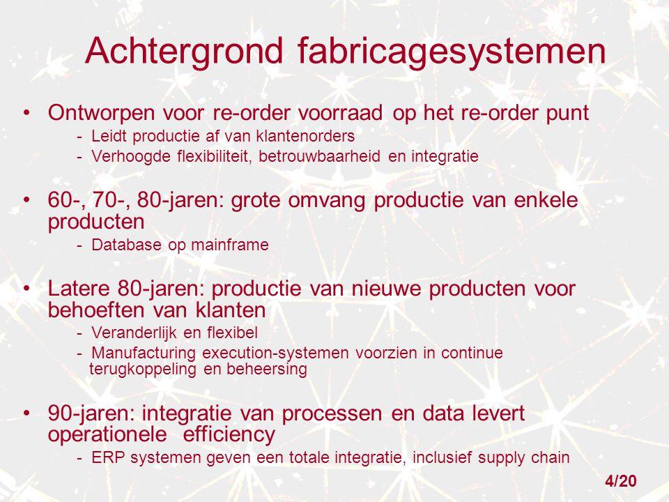 Achtergrond fabricagesystemen Ontworpen voor re-order voorraad op het re-order punt - Leidt productie af van klantenorders - Verhoogde flexibiliteit,