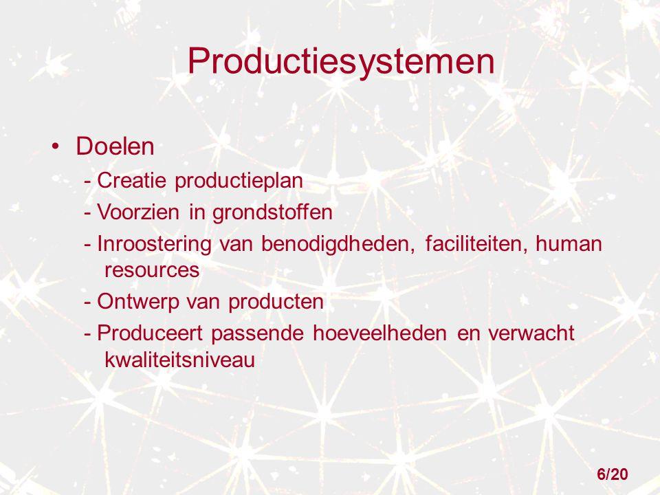 Productiesystemen Doelen - Creatie productieplan - Voorzien in grondstoffen - Inroostering van benodigdheden, faciliteiten, human resources - Ontwerp