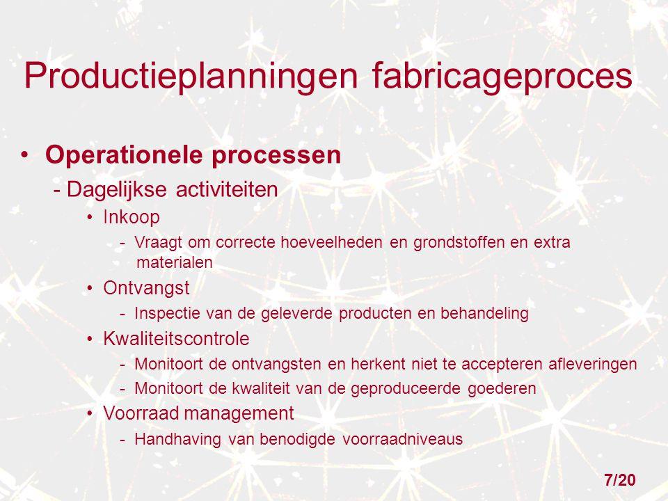 Productieplanningen fabricageproces Operationele processen - Dagelijkse activiteiten Inkoop - Vraagt om correcte hoeveelheden en grondstoffen en extra