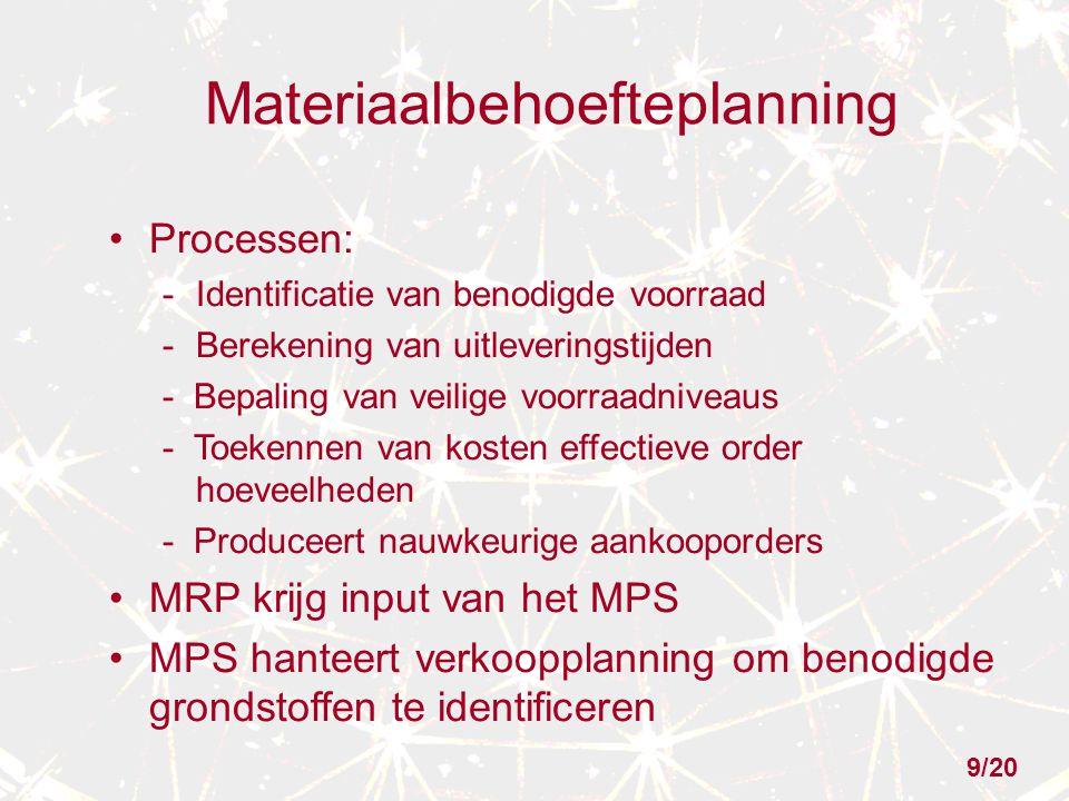 Materiaalbehoefteplanning Processen: -Identificatie van benodigde voorraad -Berekening van uitleveringstijden - Bepaling van veilige voorraadniveaus -