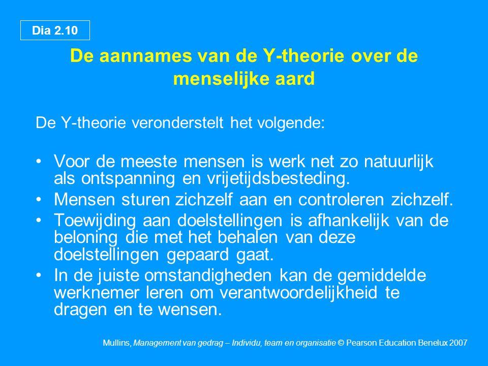 Dia 2.10 Mullins, Management van gedrag – Individu, team en organisatie © Pearson Education Benelux 2007 De aannames van de Y-theorie over de menselij