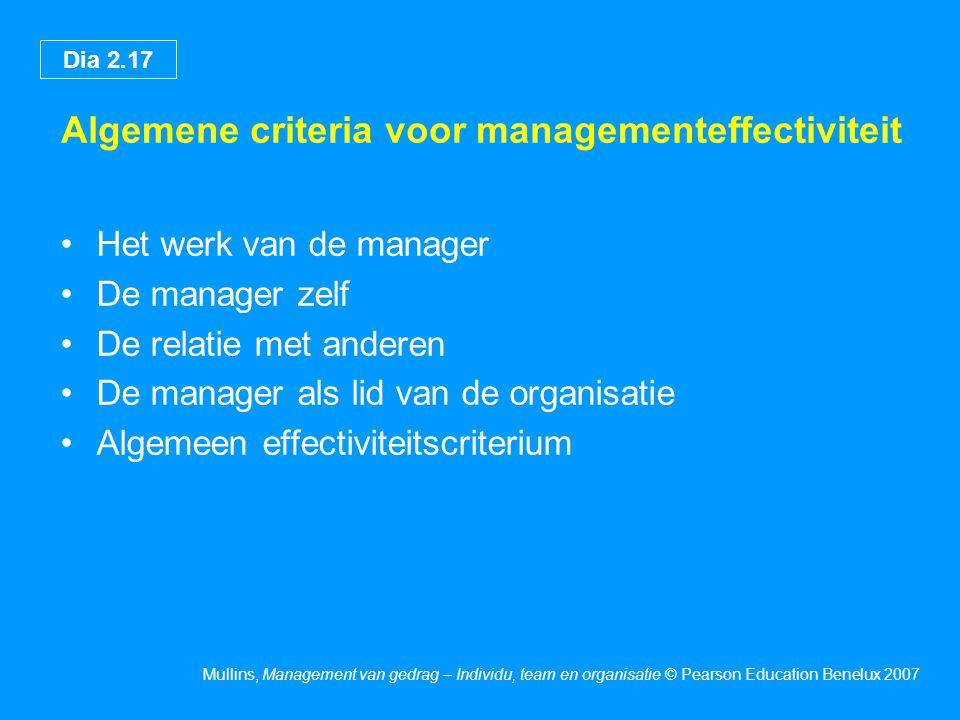 Dia 2.17 Mullins, Management van gedrag – Individu, team en organisatie © Pearson Education Benelux 2007 Algemene criteria voor managementeffectivitei