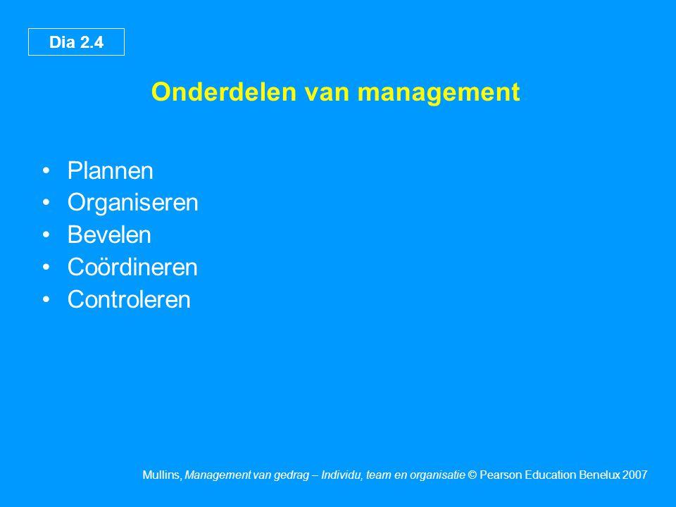 Dia 2.4 Mullins, Management van gedrag – Individu, team en organisatie © Pearson Education Benelux 2007 Onderdelen van management Plannen Organiseren