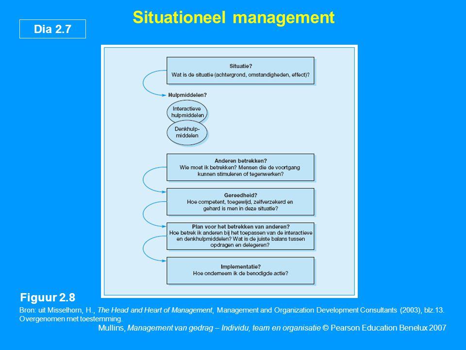 Dia 2.8 Mullins, Management van gedrag – Individu, team en organisatie © Pearson Education Benelux 2007 Tien belangrijke strategieen voor de Europese managers van de toekomst 1.Leiderschap ontwikkelen 2.Ingrijpende veranderingen stimuleren 3.De cultuur veranderen 4.Verdeel en heers 5.De 'organisatie' benutten 6.Concurrentievoordeel behouden Heller 7.Zorgen voor voortdurende vernieuwing 8.Management van motiverende factoren 9.Zorgen voor teamwork 10.Streven naar total quality management