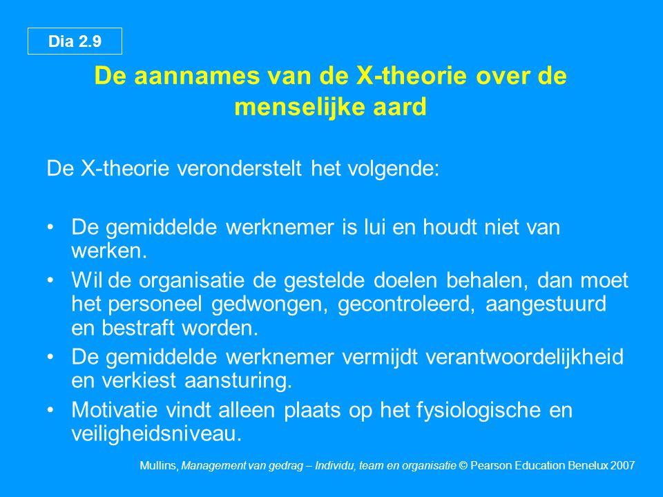 Dia 2.9 Mullins, Management van gedrag – Individu, team en organisatie © Pearson Education Benelux 2007 De aannames van de X-theorie over de menselijk