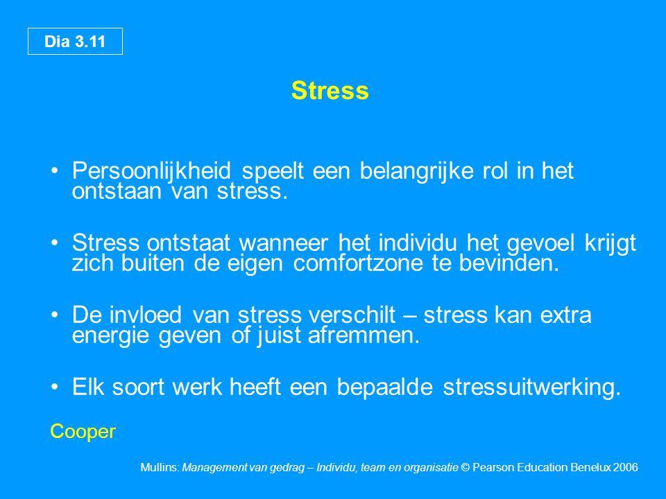 Dia 3.11 Mullins: Management van gedrag – Individu, team en organisatie © Pearson Education Benelux 2006 Stress Persoonlijkheid speelt een belangrijke