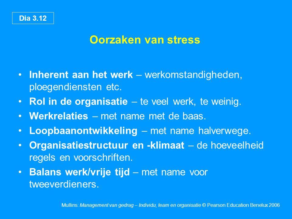 Dia 3.12 Mullins: Management van gedrag – Individu, team en organisatie © Pearson Education Benelux 2006 Oorzaken van stress Inherent aan het werk – w
