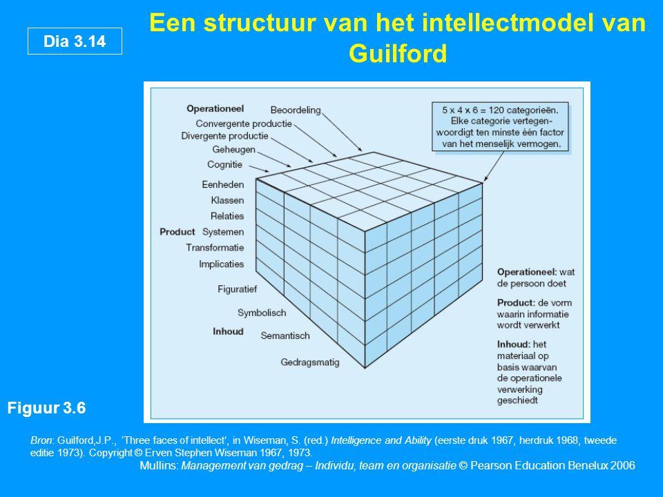 Dia 3.14 Mullins: Management van gedrag – Individu, team en organisatie © Pearson Education Benelux 2006 Een structuur van het intellectmodel van Guil