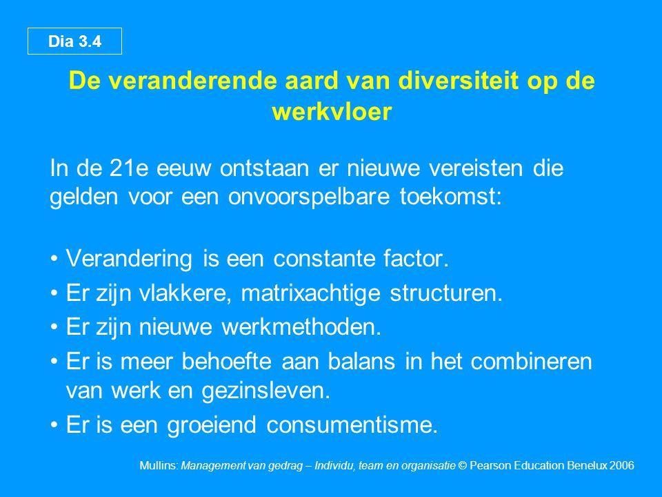 Dia 3.4 Mullins: Management van gedrag – Individu, team en organisatie © Pearson Education Benelux 2006 De veranderende aard van diversiteit op de wer