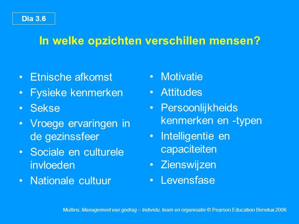 Dia 3.6 Mullins: Management van gedrag – Individu, team en organisatie © Pearson Education Benelux 2006 In welke opzichten verschillen mensen? Etnisch