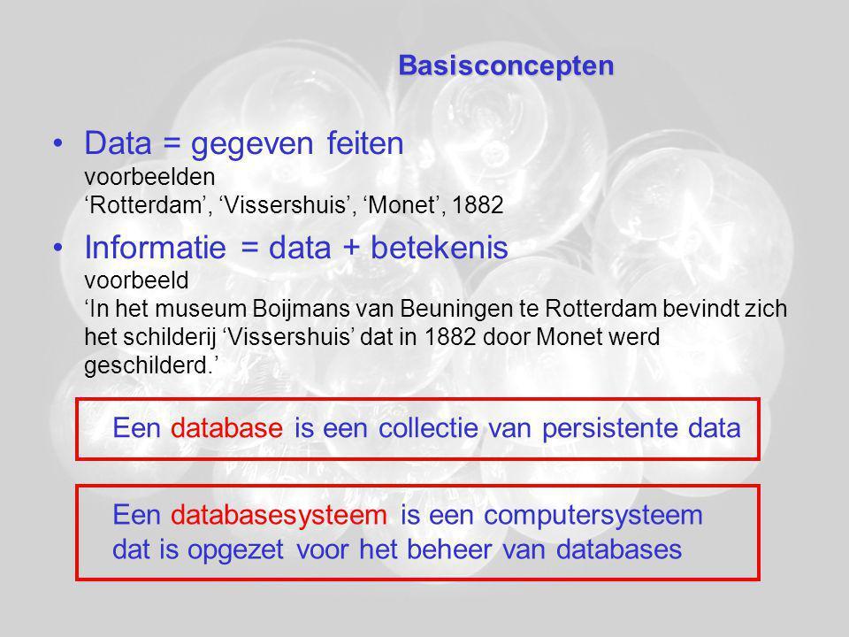 Basisconcepten Data = gegeven feiten voorbeelden 'Rotterdam', 'Vissershuis', 'Monet', 1882 Informatie = data + betekenis voorbeeld 'In het museum Boijmans van Beuningen te Rotterdam bevindt zich het schilderij 'Vissershuis' dat in 1882 door Monet werd geschilderd.' Een database is een collectie van persistente data Een databasesysteem is een computersysteem dat is opgezet voor het beheer van databases