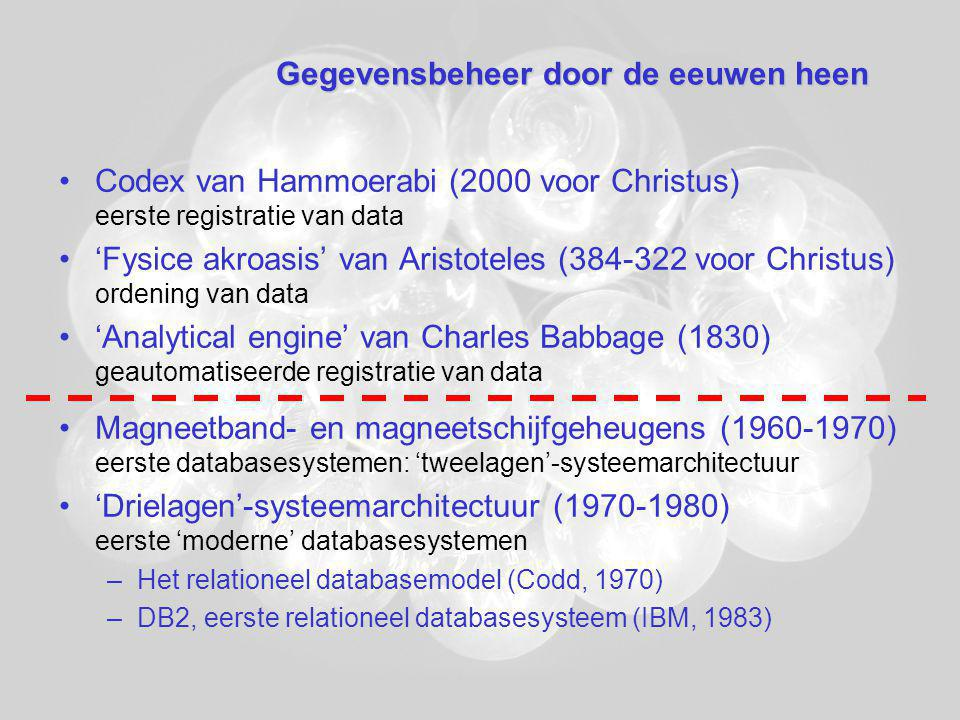Databasemanagementsysteem –Externe laag View In COBOL-code: 01 Tentoonstellingsitem.