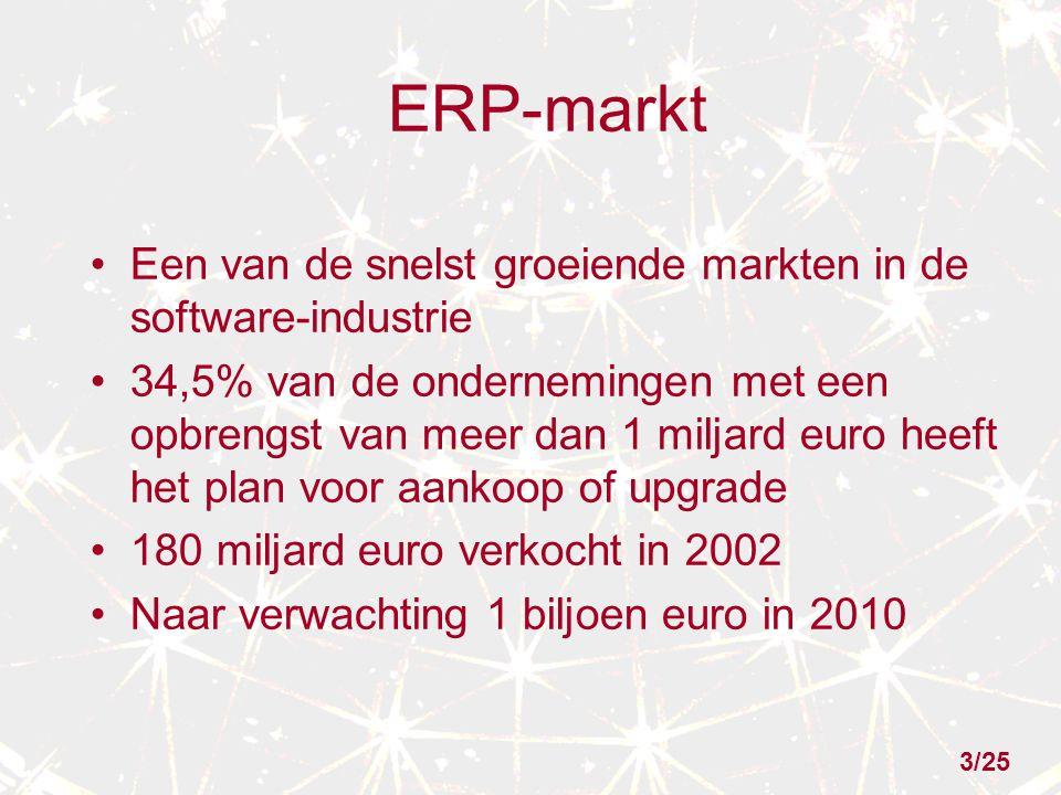 ERP-markt Een van de snelst groeiende markten in de software-industrie 34,5% van de ondernemingen met een opbrengst van meer dan 1 miljard euro heeft het plan voor aankoop of upgrade 180 miljard euro verkocht in 2002 Naar verwachting 1 biljoen euro in 2010 3/25