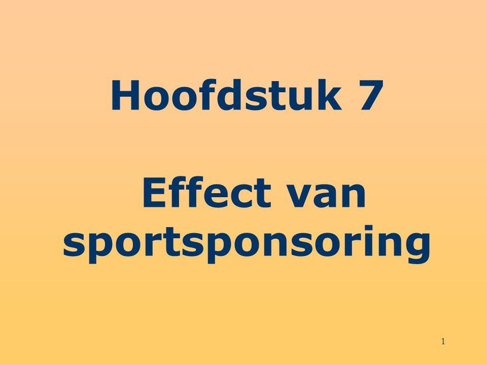 1 Hoofdstuk 7 Effect van sportsponsoring