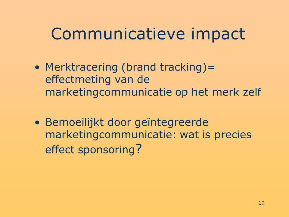 10 Communicatieve impact Merktracering (brand tracking)= effectmeting van de marketingcommunicatie op het merk zelf Bemoeilijkt door geïntegreerde mar