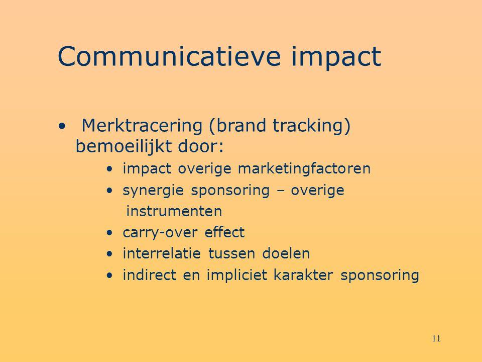 11 Communicatieve impact Merktracering (brand tracking) bemoeilijkt door: impact overige marketingfactoren synergie sponsoring – overige instrumenten