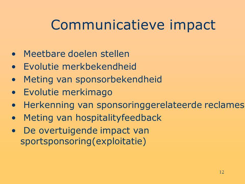 12 Communicatieve impact Meetbare doelen stellen Evolutie merkbekendheid Meting van sponsorbekendheid Evolutie merkimago Herkenning van sponsoringgere