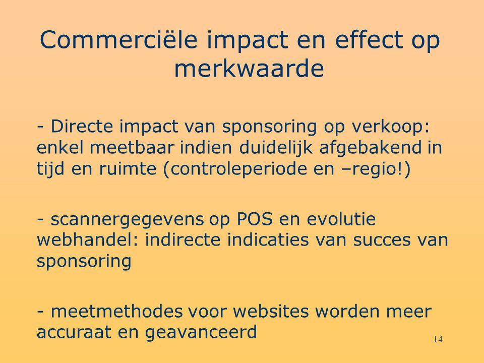 14 Commerciële impact en effect op merkwaarde - Directe impact van sponsoring op verkoop: enkel meetbaar indien duidelijk afgebakend in tijd en ruimte
