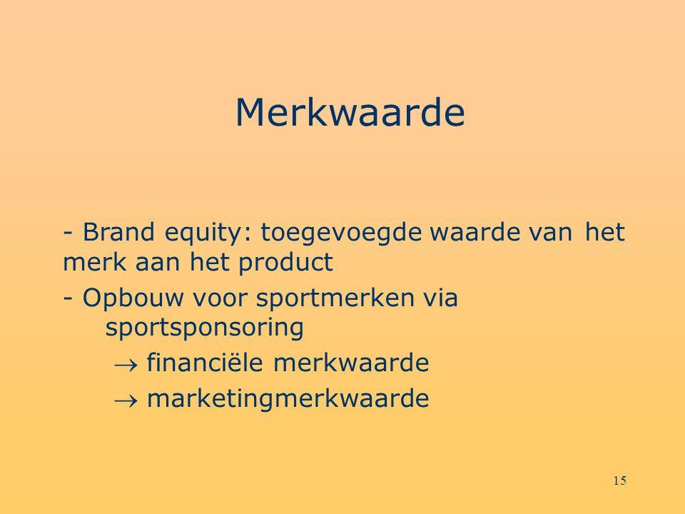 15 Merkwaarde - Brand equity: toegevoegde waarde van het merk aan het product - Opbouw voor sportmerken via sportsponsoring  financiële merkwaarde 
