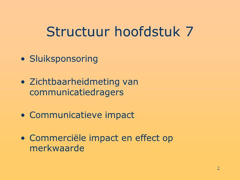 2 Structuur hoofdstuk 7 Sluiksponsoring Zichtbaarheidmeting van communicatiedragers Communicatieve impact Commerciële impact en effect op merkwaarde