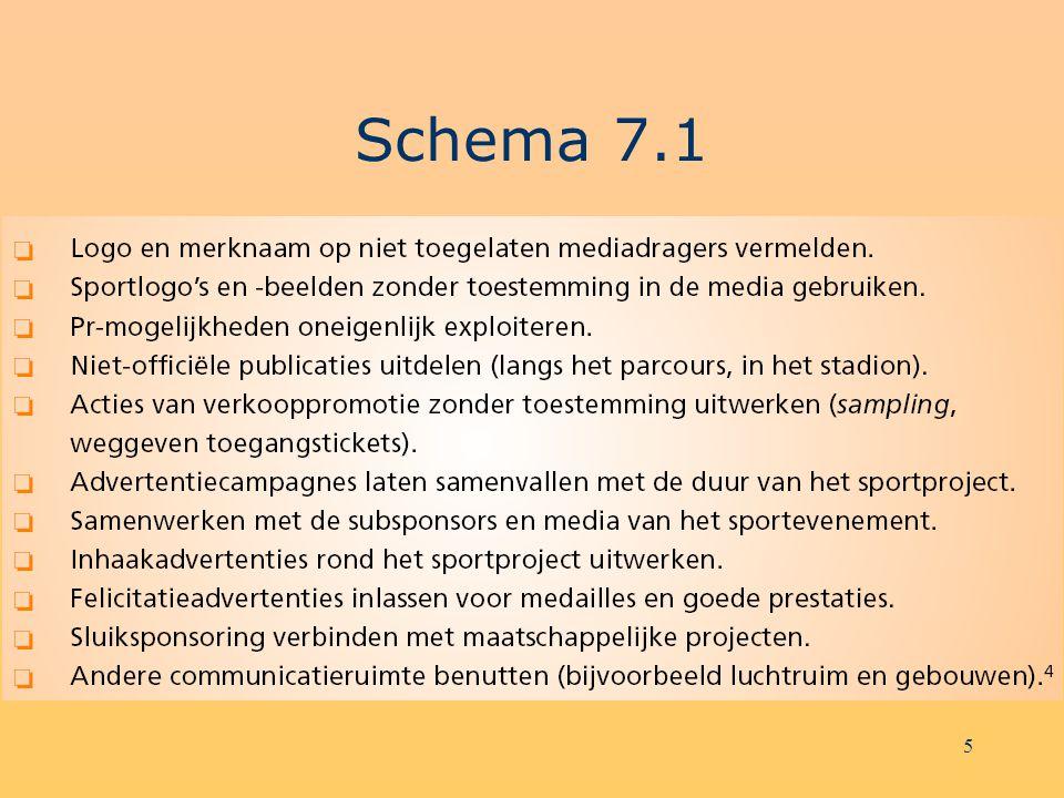 5 Schema 7.1