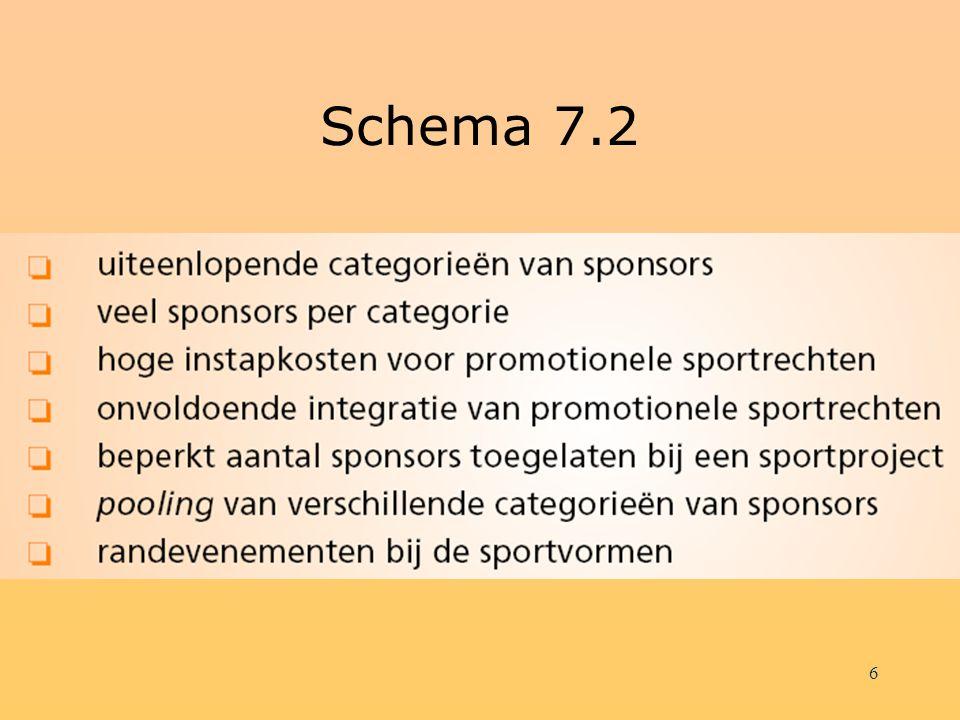 6 Schema 7.2