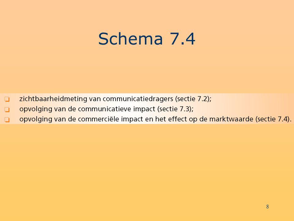 8 Schema 7.4