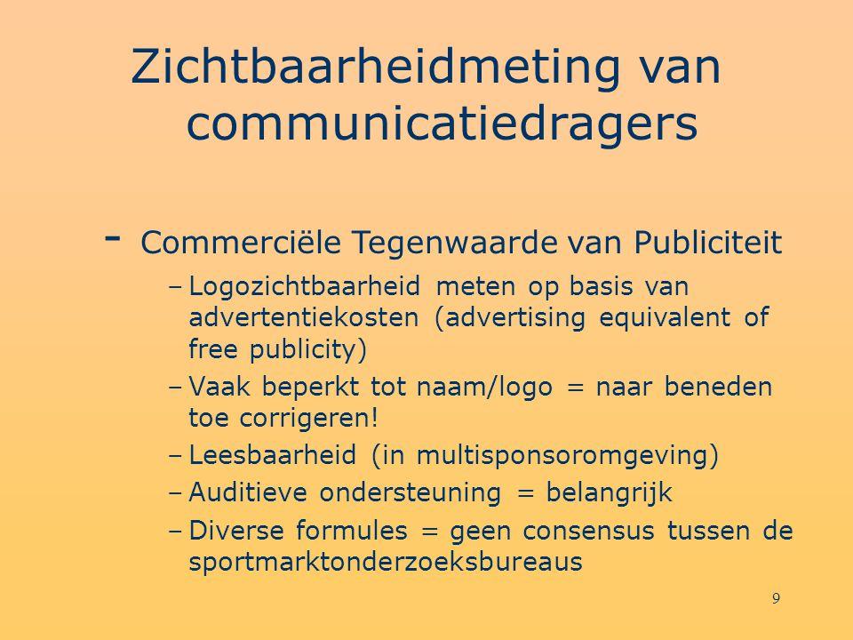 10 Communicatieve impact Merktracering (brand tracking)= effectmeting van de marketingcommunicatie op het merk zelf Bemoeilijkt door geïntegreerde marketingcommunicatie: wat is precies effect sponsoring ?