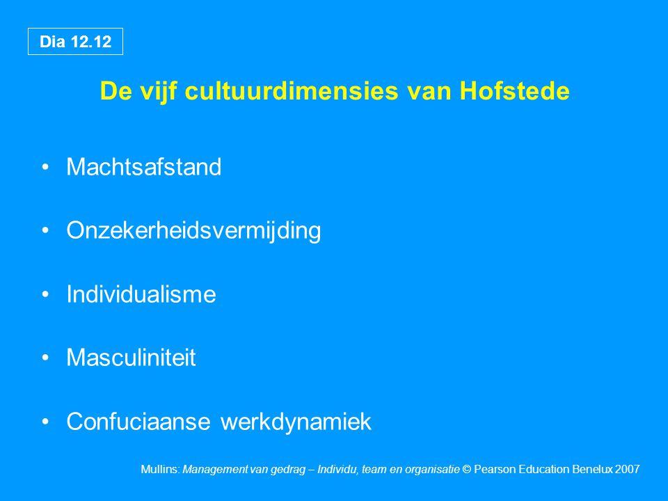 Dia 12.12 Mullins: Management van gedrag – Individu, team en organisatie © Pearson Education Benelux 2007 De vijf cultuurdimensies van Hofstede Machts